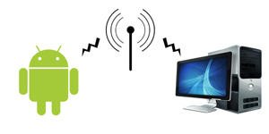 tunesync music sync with android pc mac