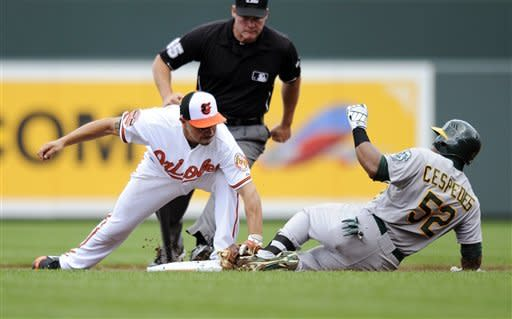 Chen strikes out 12 as Orioles beat Athletics 6-1