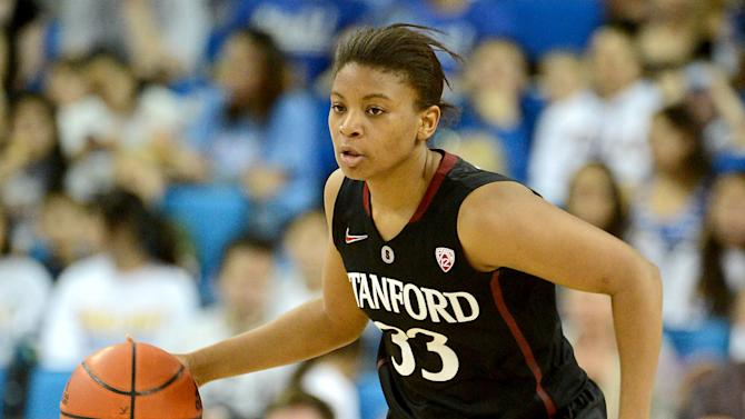 NCAA Womens Basketball: Stanford at UCLA