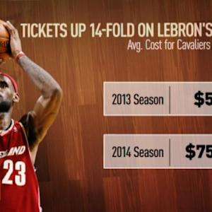 LeBron James Brings Hope, Money Back to Cleveland