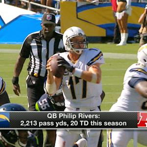 Are the San Diego Chargers still contenders?
