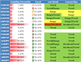 forex_strategy_us_dollar_and_japanese_yen_outlook_bearish_body_Picture_2.png, Forex Strategy: US Dollar and Japanese Yen Weakness Likely