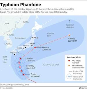 Map showing the forecast and potential path of Typhoon Phanfone, currently off the coast of Japan.