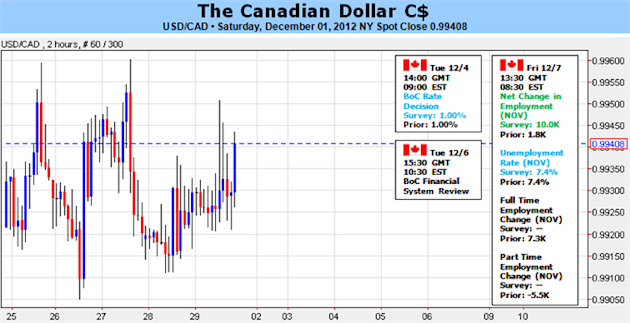 Dissuaded_by_Carney_Departure_and_Soft_GDP_Loonie_Looks_Uncertain_body_Picture_1.png, Forex Analysis: Dissuaded by Carney Departure and Soft GDP, Loon...