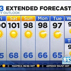 Morning Forecast - 7/25/14