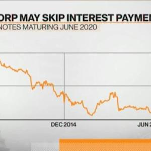 Why Molycorp Plans to Skip an Interest Payment