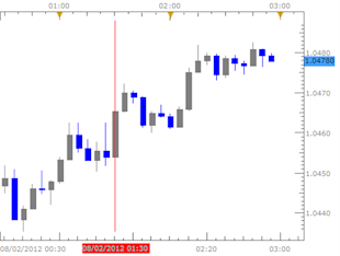 Australian_Dollar_Postulates_on_Key_Event_Risk_body_Picture_1.png, Australian Dollar Postulates on Key Event Risk