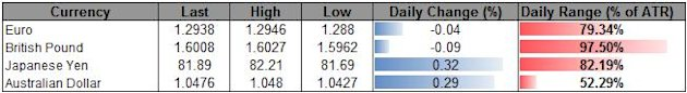 Forex_USD_Threatens_Bullish_Trend-_JPY_Outlook_Hinges_On_Election_body_ScreenShot082.png, Forex: USD Threatens Bullish Trend- JPY Outlook Hinges On El...