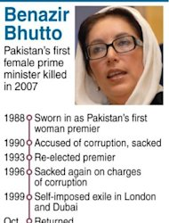 <p>Graphic profile of Benazir Bhutto, Pakistan's former prime minister who was killed in a gun and suicide attack in Rawalpindi five years ago</p>