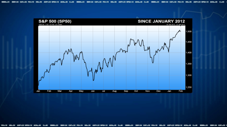 Stocks Rise 5% in January