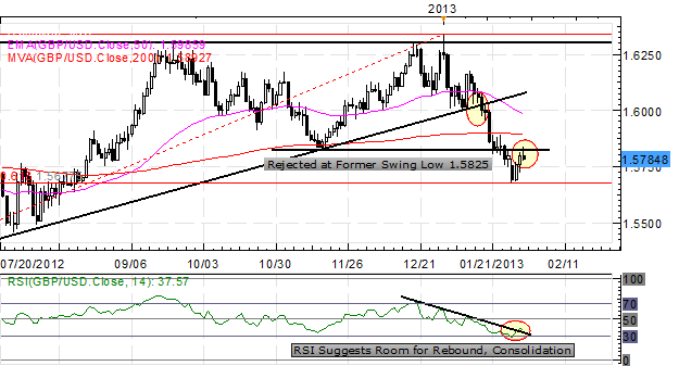 Forex_US_Dollar_Consolidates_After_GDP_Fed_NFPs_Tomorrow_body_x0000_i1030.png, Forex: US Dollar Consolidates After GDP, Fed - NFPs Tomorrow