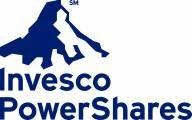 Invesco PowerShares Lists China A-Share ETF