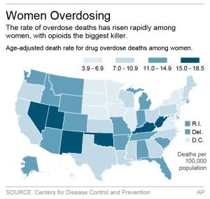 Graphic shows national data on drug overdosing; 2c x 6 inches; 96.3 mm x 152 mm;