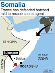 Map showing the location of Bulomarer, southwest of the Somalia capital Mogadishu