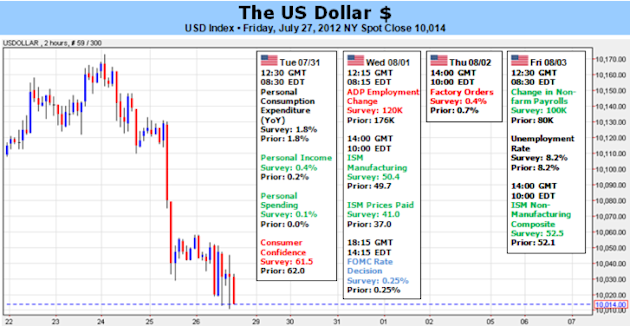 US_Dollar_Time_to_Shine_as_European_Troubles_Not_Going_Anywhere_body_Picture_5.png, US Dollar: Time to Shine as European Troubles Not Going Anywhere