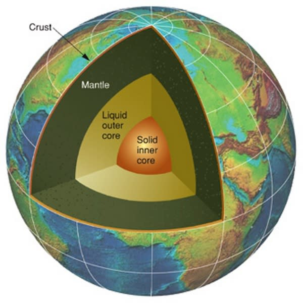 Earth's Carbon Mostly in Its Core