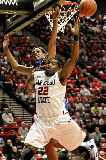 Tapley's 23 help carry No. 17 SDSU over UCSB