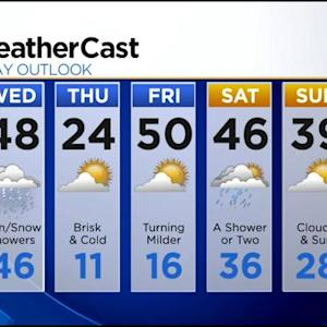KDKA-TV Nightly Forecast (3/11)