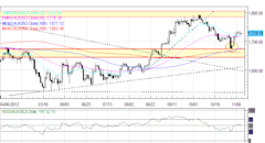 Forex_British_Pound_Leads_Majors_After_Inflation_Data_fx_news_technical_analysis_body_Picture_1.png, Forex: British Pound Leads Majors After Inflation...