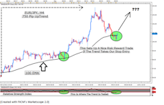 Learn_Forex_Trading_Trends_With_RSI_body_Picture_6.png, Learn Forex: Time Strong Trend Entries with the RSI Oscillator