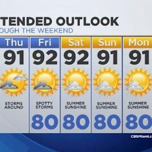 CBSMiami.com Weather @ Your Desk 8/28/14 1 PM