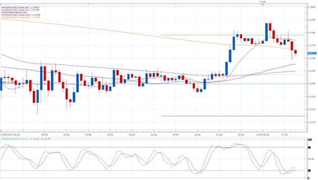 German_Inflation_Confirmed_at_2.0_body_eurusd.png, Forex News: German Inflation Confirmed at 2.0%