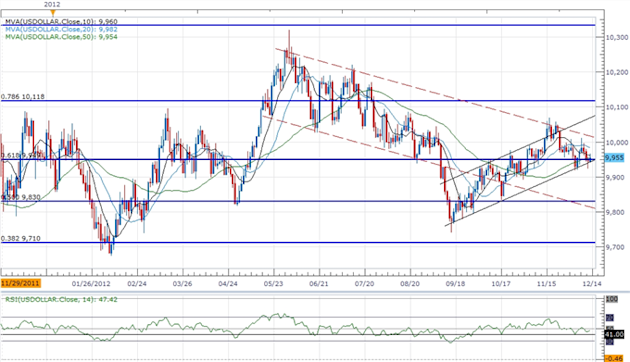 Forex_USD_Maintains_Broader_Trend_Despite_Fed_Easing-_GBP_Eyes_162_body_ScreenShot111.png, Forex: USD Maintains Broader Trend Despite Fed Easing- GBP ...