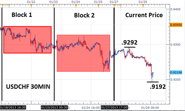 Learn_Forex_The_Building_Blocks_of_Scalping_Forex_body_Picture_1.png, Learn Forex: The Building Blocks of Scalping Forex
