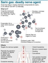 Graphic fact file on the deadly nerve agent sarin. President Barack Obama has warned against the use of chemical weapons in Syria, following reports that President Bashar al-Assad's forces were mixing sarin gas.