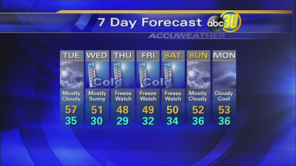 Accuweather forecast watch the video yahoo news