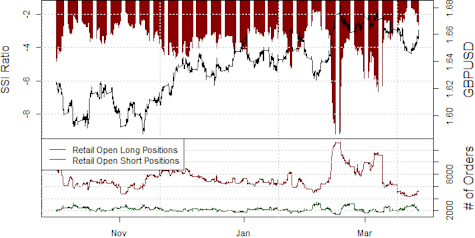 ssi_gbp-usd_body_Picture_13.png, Careful on British Pound - Imminent Risk of Further Declines