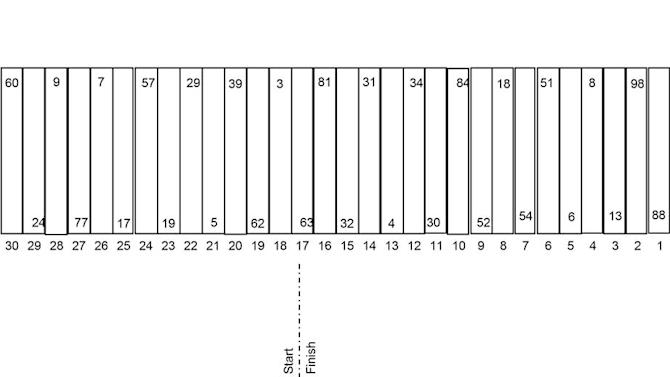 Eldora Camping World Truck pit assignments