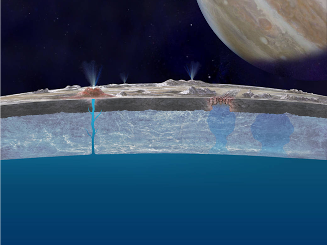 There's a mission to this mysterious water world that could detect the first alien life