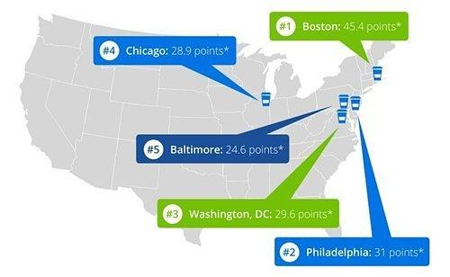 The Numbers: How Starbucks Impacts Home Values in the D.C. Metro Area