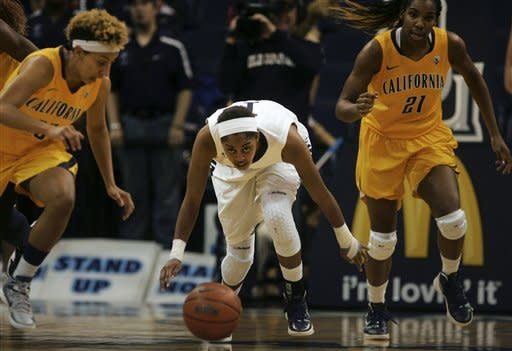 No. 10 Cal overcomes sloppiness to beat ODU 63-47