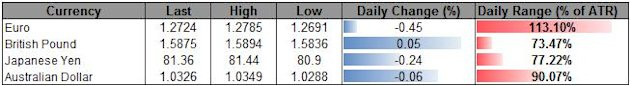 Forex_USD_Looks_Higher_Ahead_Of_Holiday_Trade-_JPY_Correction_On_Tap_body_ScreenShot055.png, Forex: USD Looks Higher Ahead Of Holiday Trade- JPY Corre...