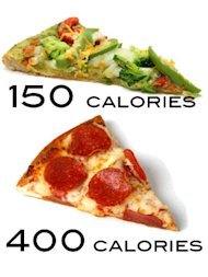 pepperoni pizza calories