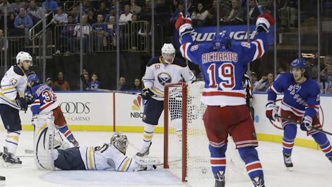 Lundqvist, Rangers blank lowly Sabres 2-0