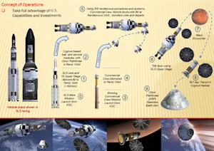 Details of 1st Private Manned Mars Flyby Mission U …