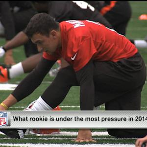 Which rookie is under most pressure in 2014?