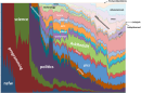 Stunning graphs show how Reddit went from porn to WTF