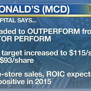 McDonald's, Best Buy Boosted, But Alcoa Cut on Aluminum Outlook