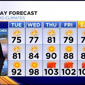 Rich Fields' Weather Forecast (July 21)