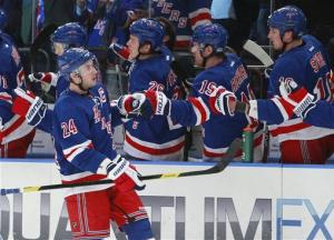 NYR's Lundqvist tops Jets, earns 40th NHL shutout