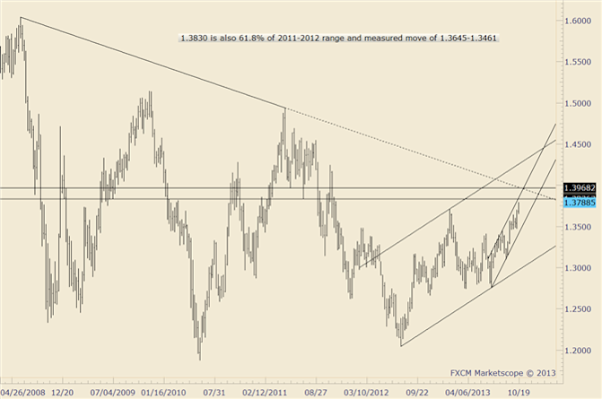 eliottWaves_eur-usd_1_body_eurusd.png, EUR/USD Rebounds again from Line off of June and August Highs