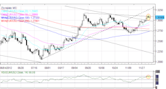 Forex_Euro_Bounce_Weak_as_Short-term_Yields_Rise_on_Italian_Senate_Vote_body_Picture_6.png, Forex: Euro Bounce Weak as Short-term Yields Rise on Itali...
