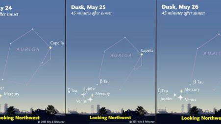 3 Planets Performing Rare Night Sky Show: How to See It