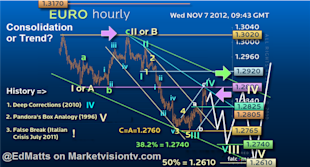 Guest_Commentary_EURUSD_History_Suggests_Caution_at_1.2740_in_the_Short-term_body_Picture_1.png, Guest Commentary: EURUSD History Suggests Caution at 1.2740 in the Short-term