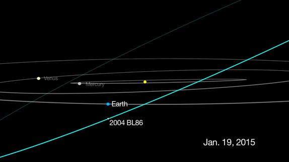 Big Asteroid to Zoom by Earth on Jan. 26