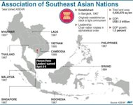 Graphic showing the 10-member Association of Southeast Asian Nations (ASEAN)